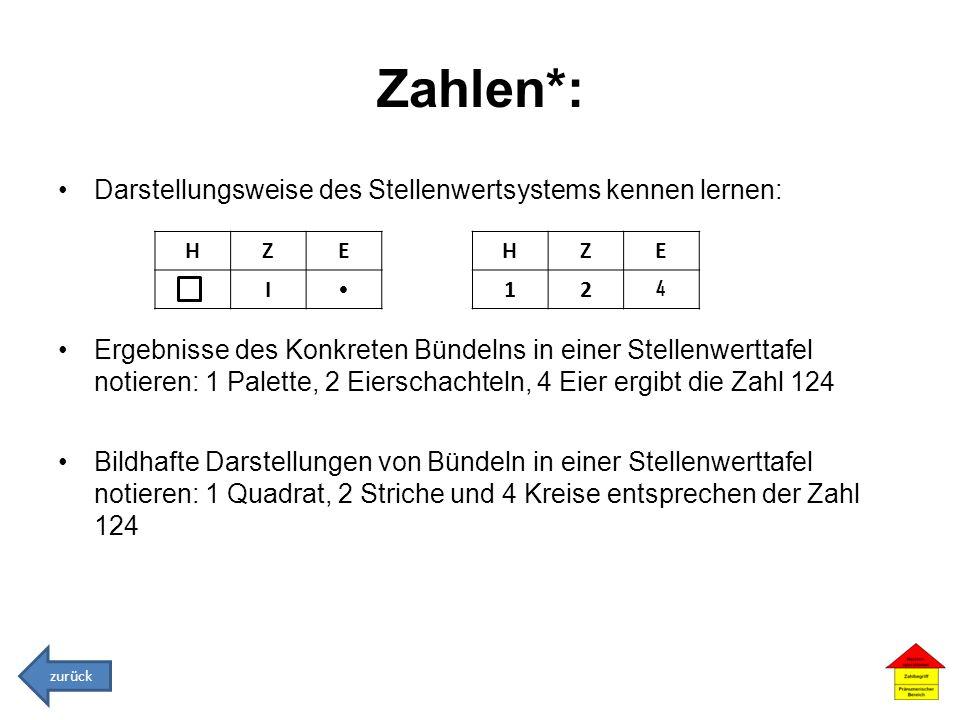 Zahlen*: Darstellungsweise des Stellenwertsystems kennen lernen: Ergebnisse des Konkreten Bündelns in einer Stellenwerttafel notieren: 1 Palette, 2 Ei