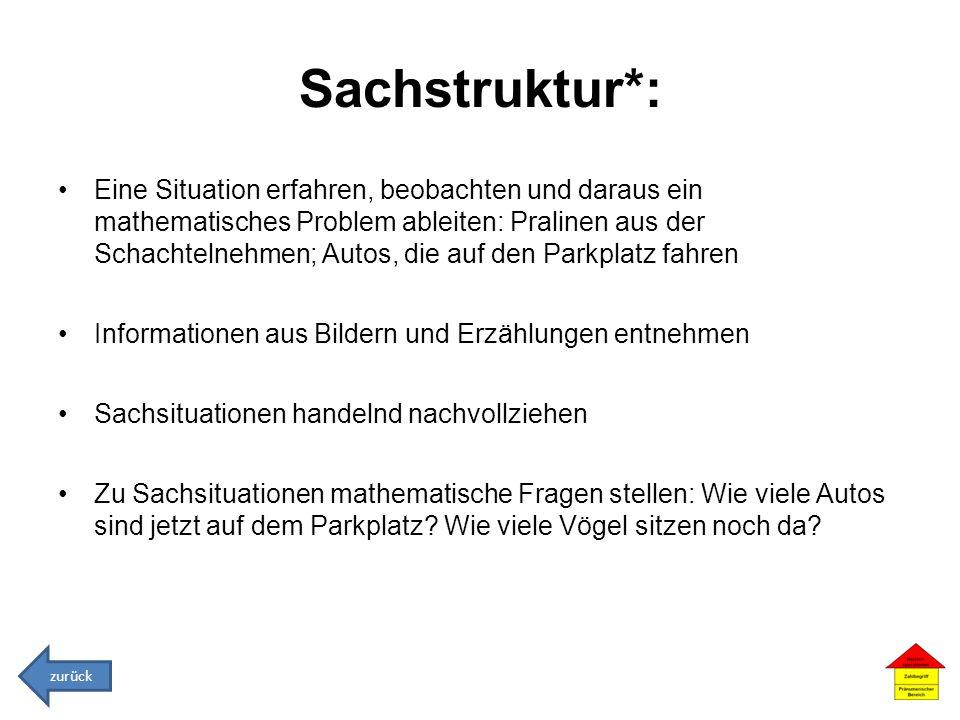 Sachstruktur*: Eine Situation erfahren, beobachten und daraus ein mathematisches Problem ableiten: Pralinen aus der Schachtelnehmen; Autos, die auf de