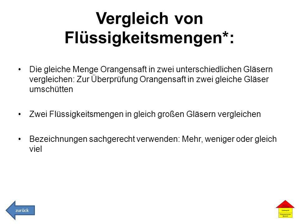Vergleich von Flüssigkeitsmengen*: Die gleiche Menge Orangensaft in zwei unterschiedlichen Gläsern vergleichen: Zur Überprüfung Orangensaft in zwei gl