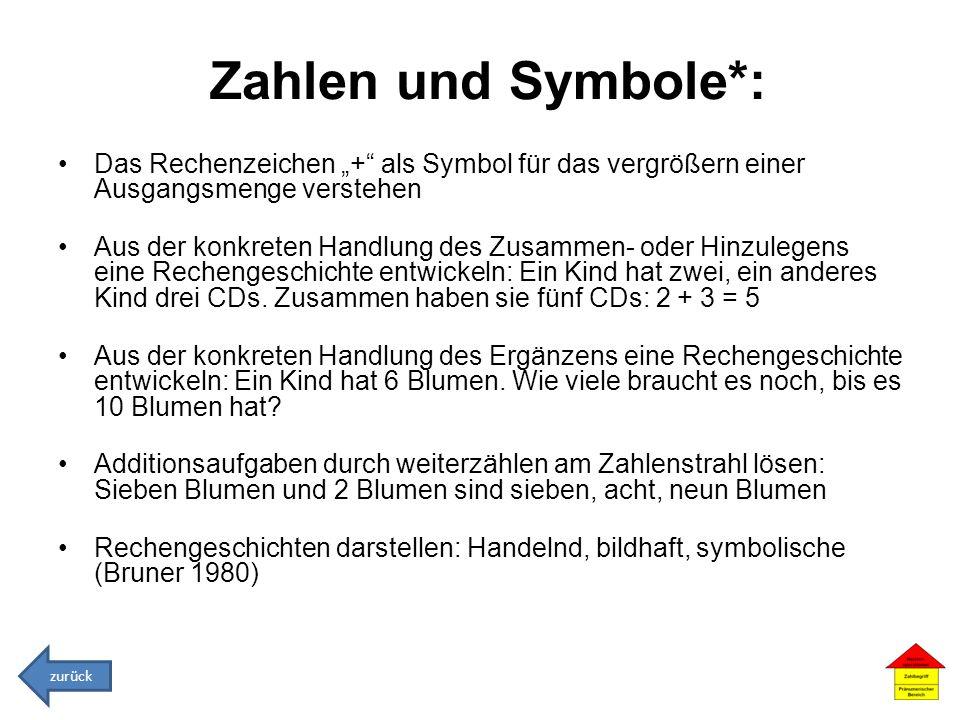 Zahlen und Symbole*: Das Rechenzeichen + als Symbol für das vergrößern einer Ausgangsmenge verstehen Aus der konkreten Handlung des Zusammen- oder Hin