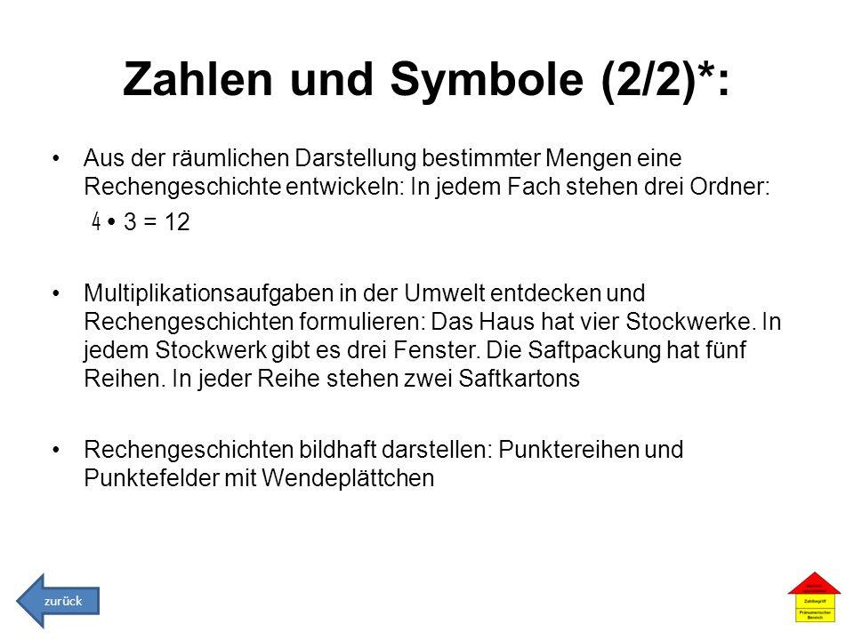 Zahlen und Symbole (2/2)*: Aus der räumlichen Darstellung bestimmter Mengen eine Rechengeschichte entwickeln: In jedem Fach stehen drei Ordner: 4 3 =