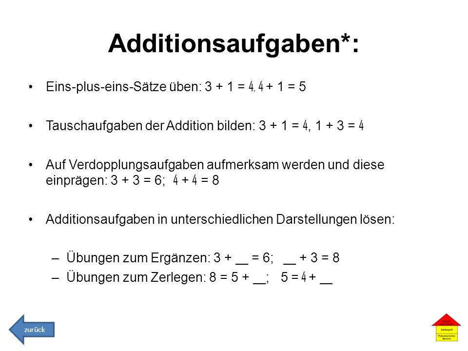 Additionsaufgaben*: Eins-plus-eins-Sätze üben: 3 + 1 = 4, 4 + 1 = 5 Tauschaufgaben der Addition bilden: 3 + 1 = 4, 1 + 3 = 4 Auf Verdopplungsaufgaben