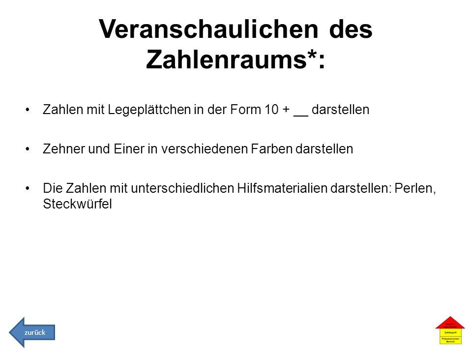 Veranschaulichen des Zahlenraums*: Zahlen mit Legeplättchen in der Form 10 + __ darstellen Zehner und Einer in verschiedenen Farben darstellen Die Zah