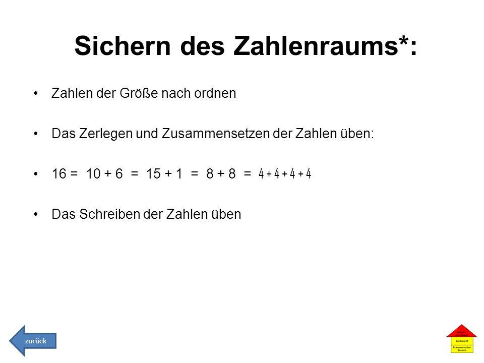 Sichern des Zahlenraums*: Zahlen der Größe nach ordnen Das Zerlegen und Zusammensetzen der Zahlen üben: 16 = 10 + 6 = 15 + 1 = 8 + 8 = 4 + 4 + 4 + 4 D