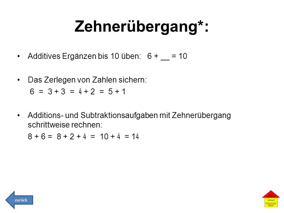 Zehnerübergang*: Additives Ergänzen bis 10 üben: 6 + __ = 10 Das Zerlegen von Zahlen sichern: 6 = 3 + 3 = 4 + 2 = 5 + 1 Additions- und Subtraktionsauf
