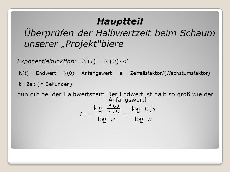 Hauptteil Überprüfen der Halbwertzeit beim Schaum unserer Projektbiere Exponentialfunktion: N(t) = EndwertN(0) = Anfangswert a = Zerfallsfaktor/(Wachs