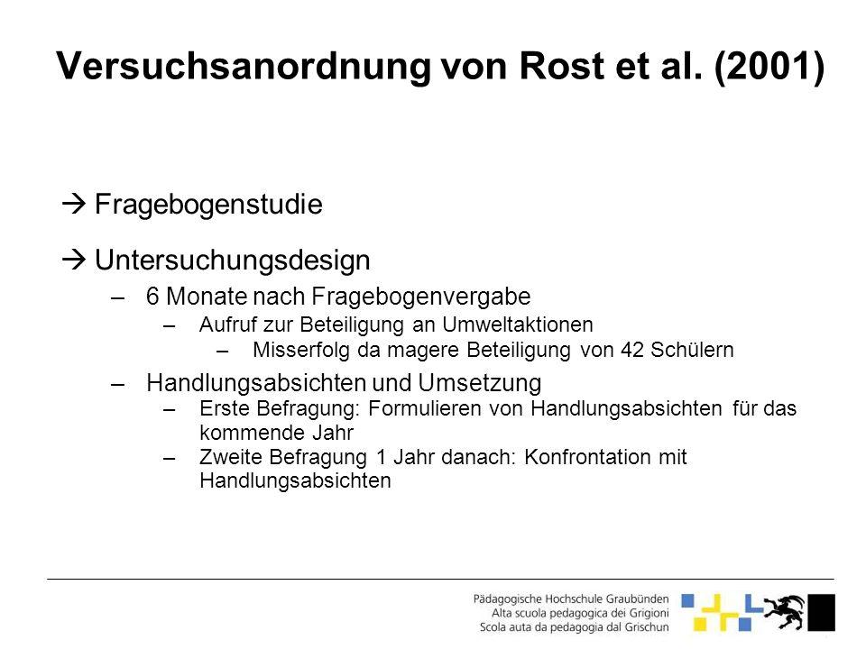 Versuchsanordnung von Rost et al. (2001) Fragebogenstudie Untersuchungsdesign –6 Monate nach Fragebogenvergabe –Aufruf zur Beteiligung an Umweltaktion