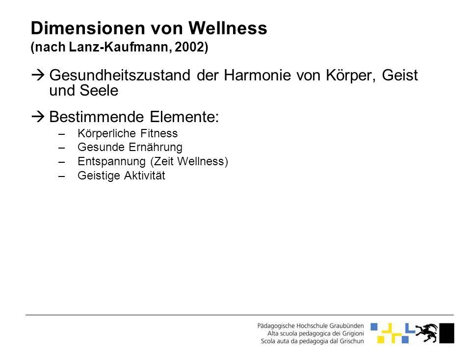 Dimensionen von Wellness (nach Lanz-Kaufmann, 2002) Gesundheitszustand der Harmonie von Körper, Geist und Seele Bestimmende Elemente: –Körperliche Fit
