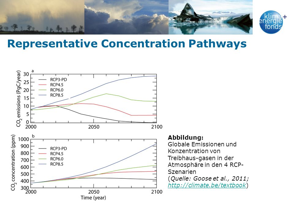 Konzept: Regionale Klimamodellierung Auflösung ca. 250km Auflösung ca. 50km Auflösung ca. 10km