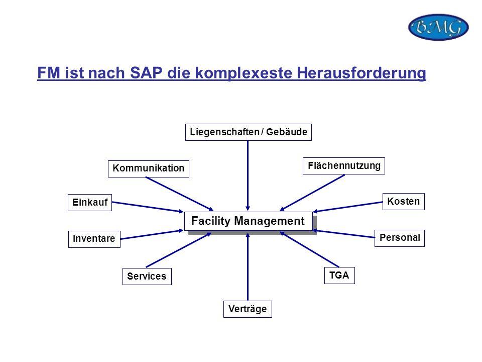 FM ist nach SAP die komplexeste Herausforderung Facility Management Kommunikation Einkauf Inventare Services Verträge TGA Personal Kosten Flächennutzu