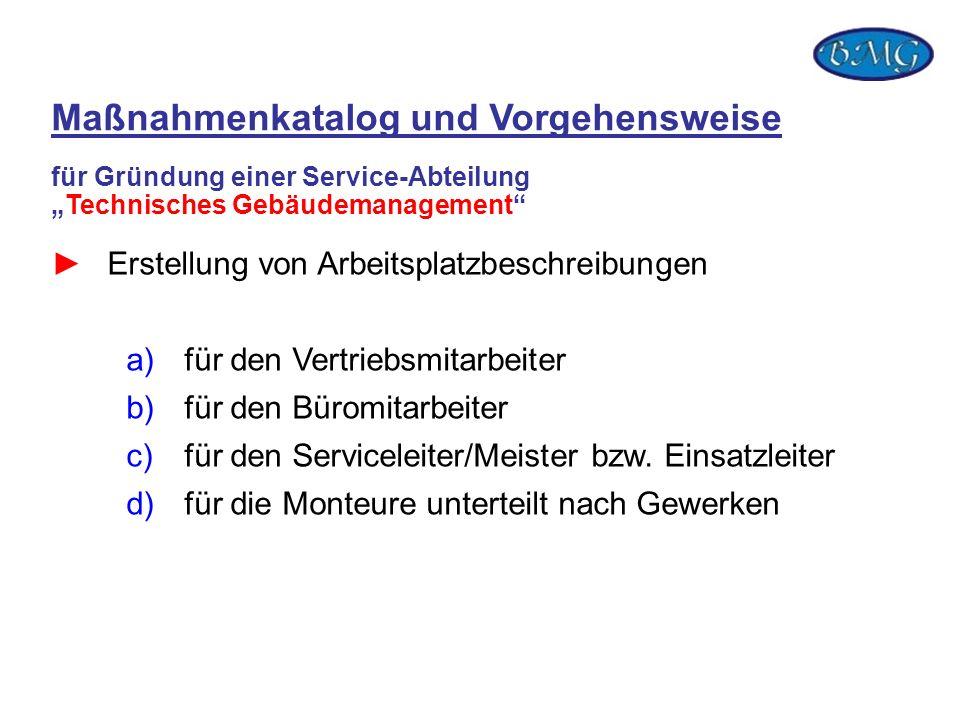 Erstellung von Arbeitsplatzbeschreibungen a) a)für den Vertriebsmitarbeiter b) b)für den Büromitarbeiter c) c)für den Serviceleiter/Meister bzw. Einsa