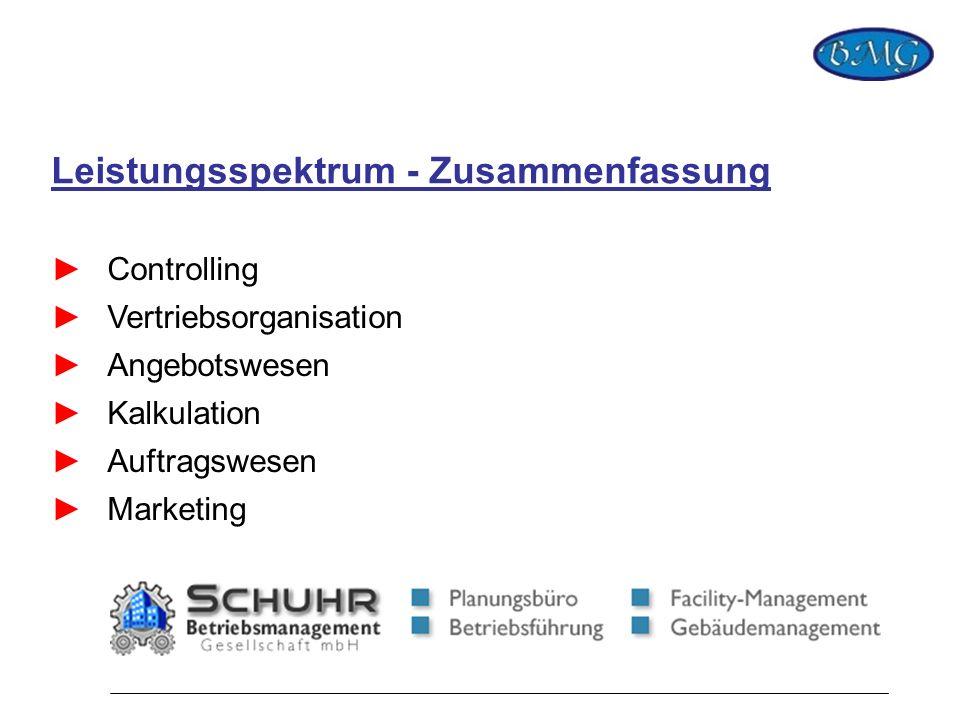 Leistungsspektrum - Zusammenfassung Controlling Vertriebsorganisation Angebotswesen Kalkulation Auftragswesen Marketing