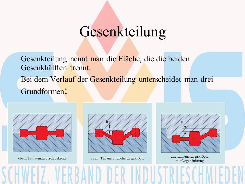 Faktoren für die Gesenkgrösse Diese Faktoren bestimmen die Gesenkgrösse Die Schmiedemaschine Das Material des Rohlings Das Gewicht des Schmiederohlings