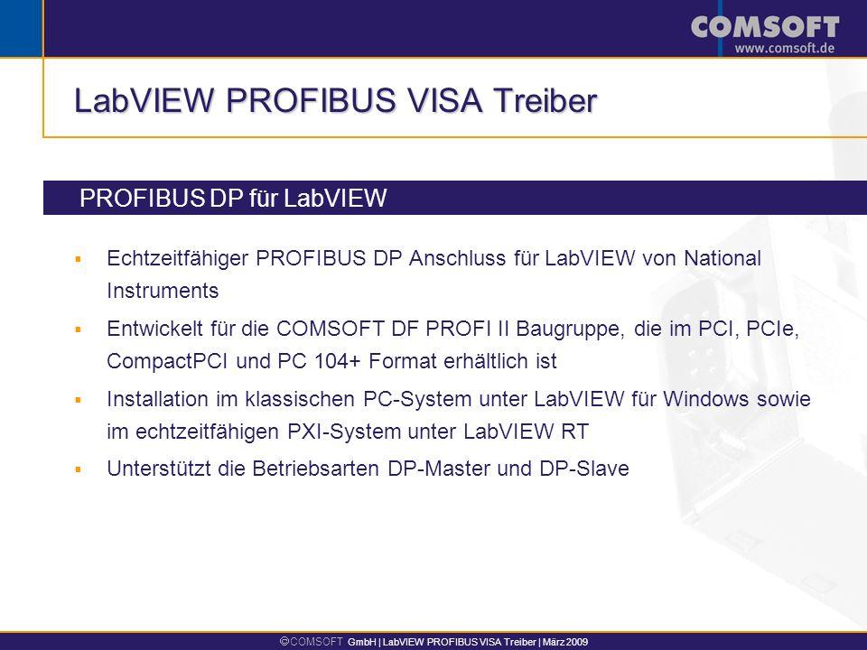 COMSOFT GmbH | LabVIEW PROFIBUS VISA Treiber | März 2009 LabVIEW PROFIBUS VISA Treiber Architektur