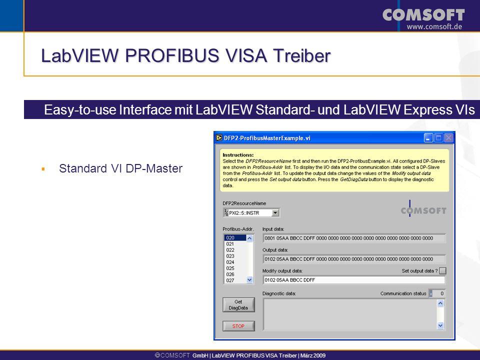 COMSOFT GmbH | LabVIEW PROFIBUS VISA Treiber | März 2009 LabVIEW PROFIBUS VISA Treiber Easy-to-use Interface mit LabVIEW Standard- und LabVIEW Express VIs Standard VI DP-Slave