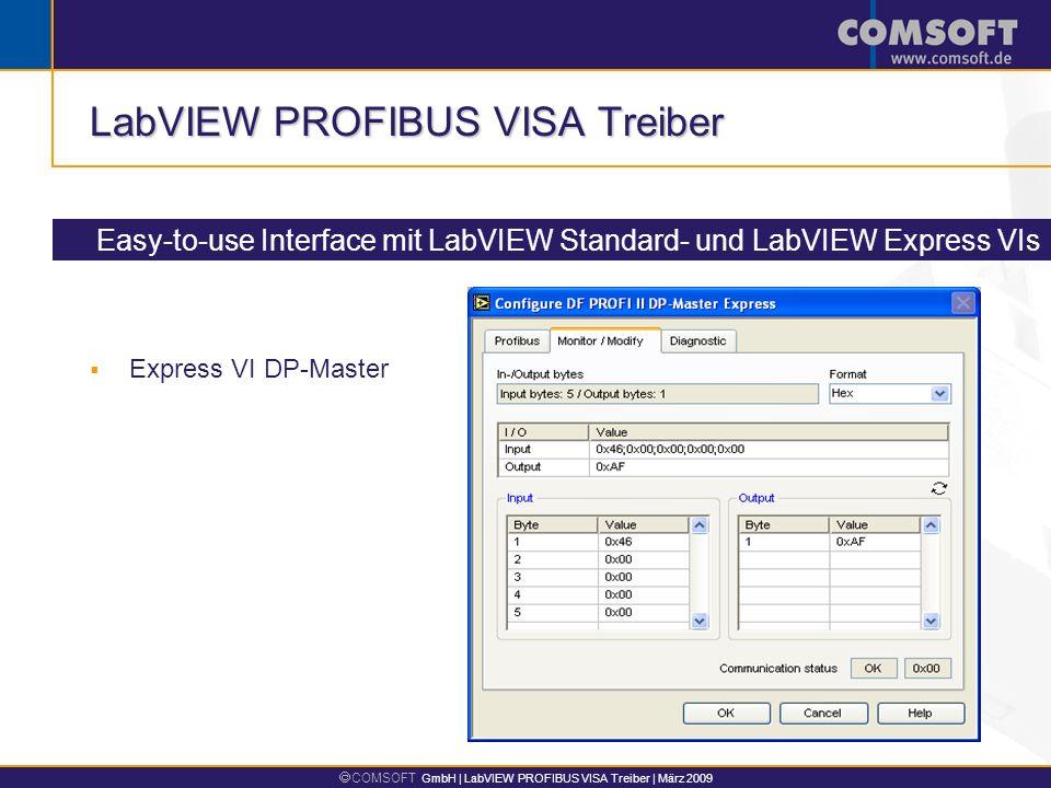 COMSOFT GmbH | LabVIEW PROFIBUS VISA Treiber | März 2009 LabVIEW PROFIBUS VISA Treiber Easy-to-use Interface mit LabVIEW Standard- und LabVIEW Express VIs Express VI DP-Slave