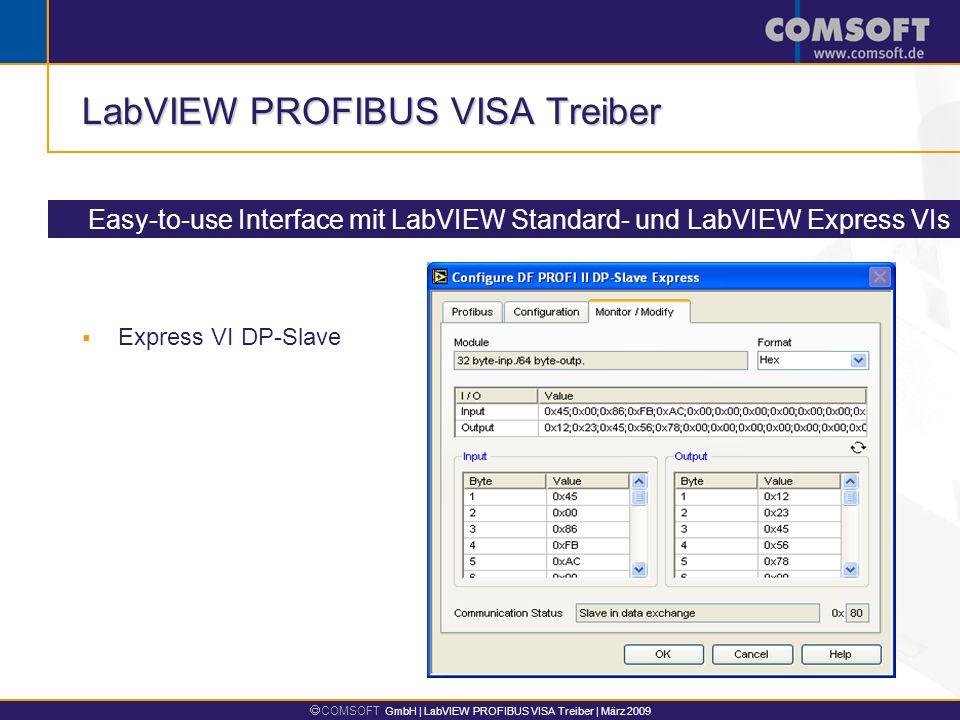 COMSOFT GmbH | LabVIEW PROFIBUS VISA Treiber | März 2009 LabVIEW PROFIBUS VISA Treiber Komfortable Konfiguration Komfortables vollgrafisches Tool zur Erstellung der PROFIBUS DP- Master Konfiguration Schnelle und einfache Erstellung einer Buskonfiguration auf Basis der DP-Slave GSD-Dateien Residente Speicherung der Konfiguration auf der Baugruppe mittels mitgeliefertem Downloadprogramm