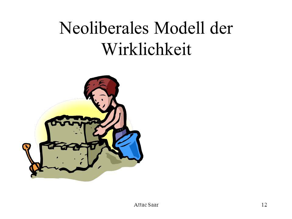 Attac Saar12 Neoliberales Modell der Wirklichkeit