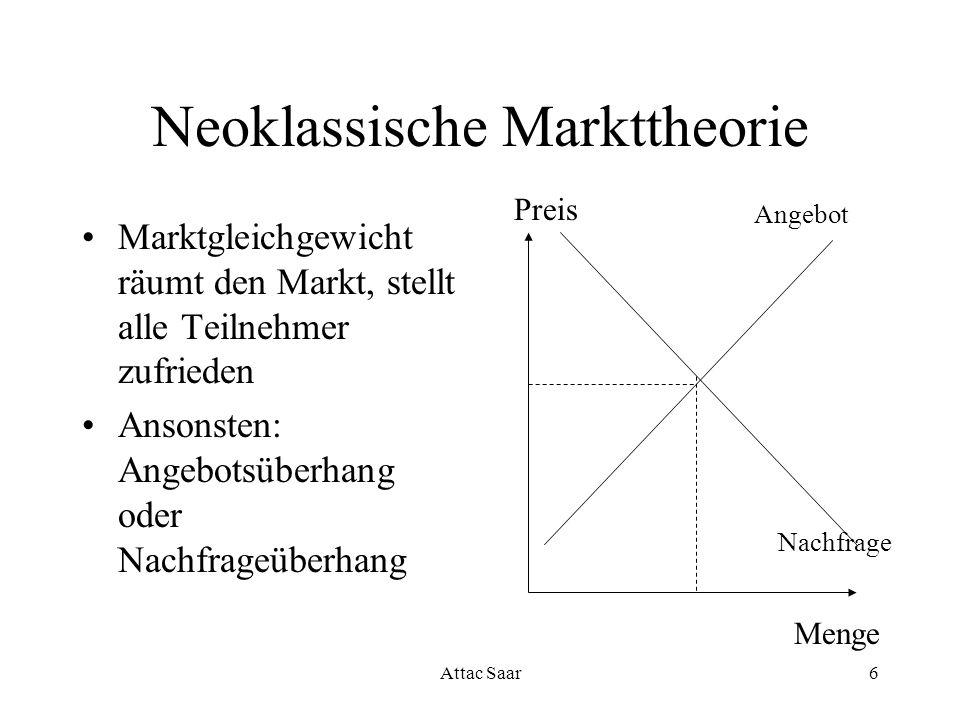 Attac Saar6 Neoklassische Markttheorie Marktgleichgewicht räumt den Markt, stellt alle Teilnehmer zufrieden Ansonsten: Angebotsüberhang oder Nachfrage