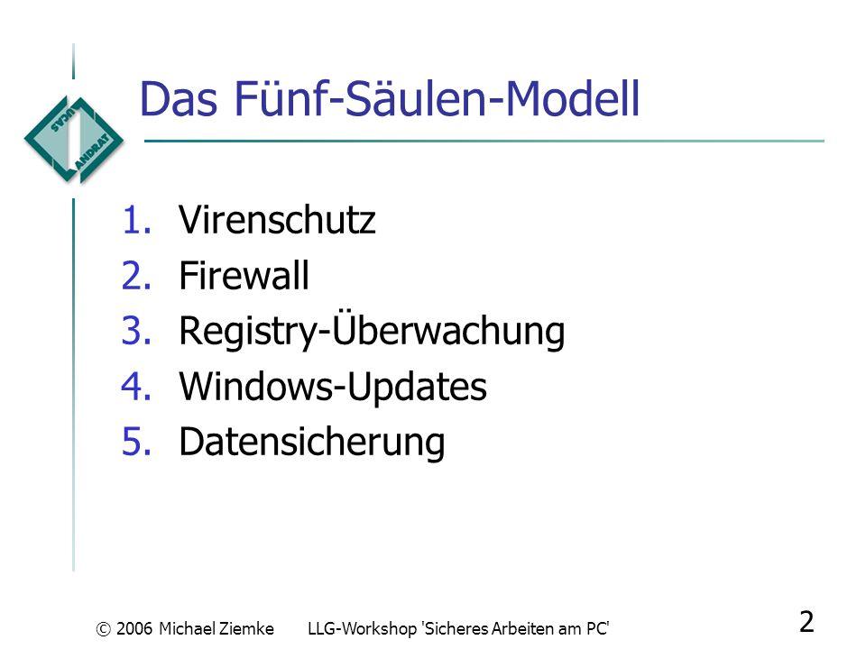 © 2006 Michael ZiemkeLLG-Workshop Sicheres Arbeiten am PC 2 Das Fünf-Säulen-Modell 1.Virenschutz 2.Firewall 3.Registry-Überwachung 4.Windows-Updates 5.Datensicherung