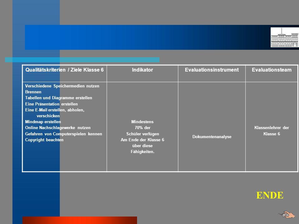 Qualitätskriterien / Ziele Klasse 6IndikatorEvaluationsinstrumentEvaluationsteam Verschiedene Speichermedien nutzen Brennen Tabellen und Diagramme ers
