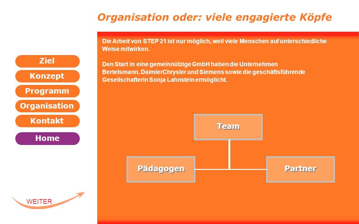 Programm Organisation Kontakt Konzept Ziel Home WEITER ZURÜCK Organisation oder: viele engagierte Köpfe Partner Pädagogen Die Arbeit von STEP 21 ist n