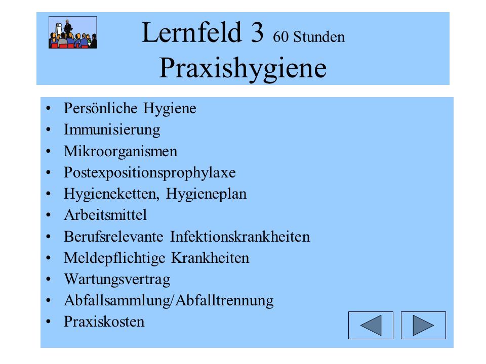 Lernfeld 3 60 Stunden Praxishygiene Persönliche Hygiene Immunisierung Mikroorganismen Postexpositionsprophylaxe Hygieneketten, Hygieneplan Arbeitsmitt