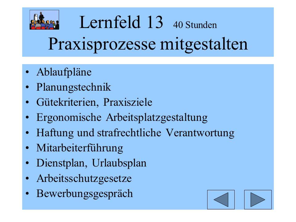 Lernfeld 13 40 Stunden Praxisprozesse mitgestalten Ablaufpläne Planungstechnik Gütekriterien, Praxisziele Ergonomische Arbeitsplatzgestaltung Haftung