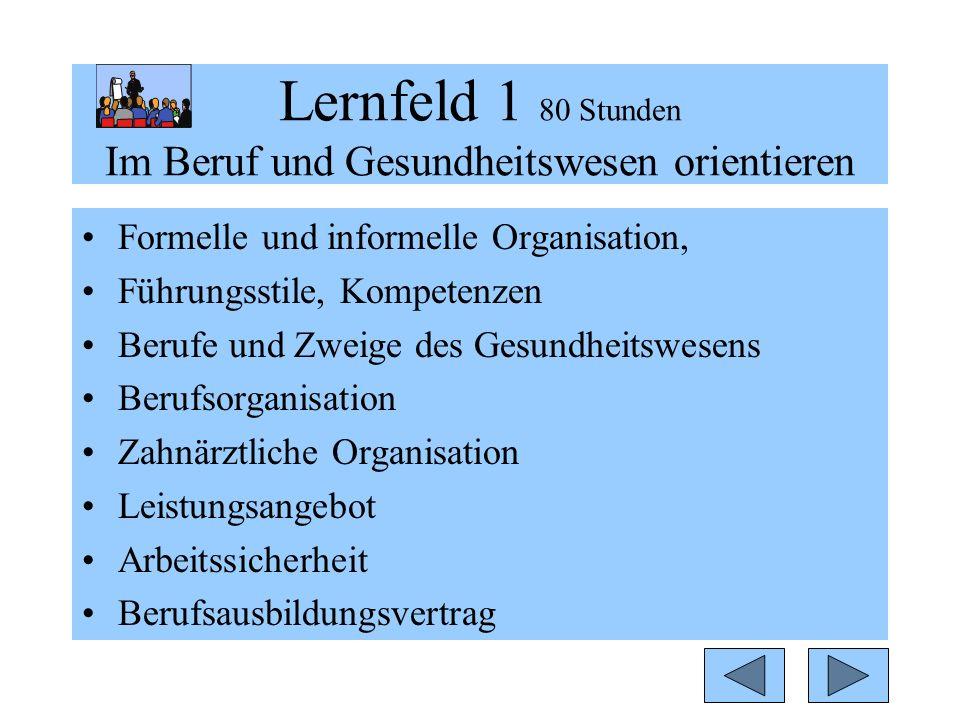 Lernfeld 1 80 Stunden Im Beruf und Gesundheitswesen orientieren Formelle und informelle Organisation, Führungsstile, Kompetenzen Berufe und Zweige des Gesundheitswesens Berufsorganisation Zahnärztliche Organisation Leistungsangebot Arbeitssicherheit Berufsausbildungsvertrag