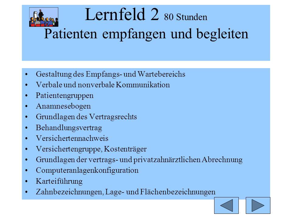 Lernfeld 2 80 Stunden Patienten empfangen und begleiten Gestaltung des Empfangs- und Wartebereichs Verbale und nonverbale Kommunikation Patientengrupp