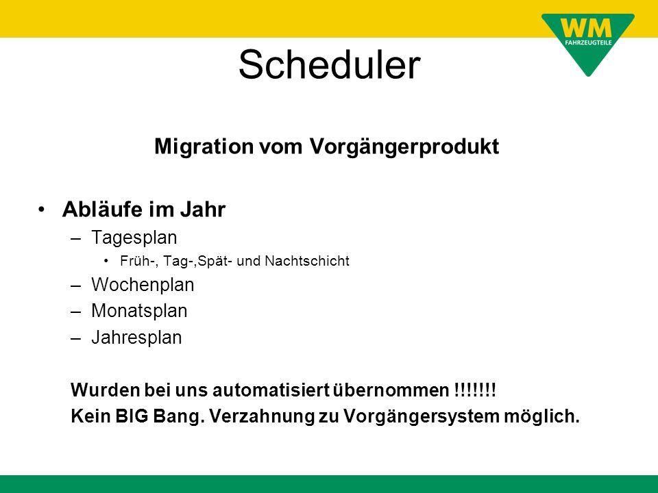 Scheduler Migration vom Vorgängerprodukt Abläufe im Jahr –Tagesplan Früh-, Tag-,Spät- und Nachtschicht –Wochenplan –Monatsplan –Jahresplan Wurden bei