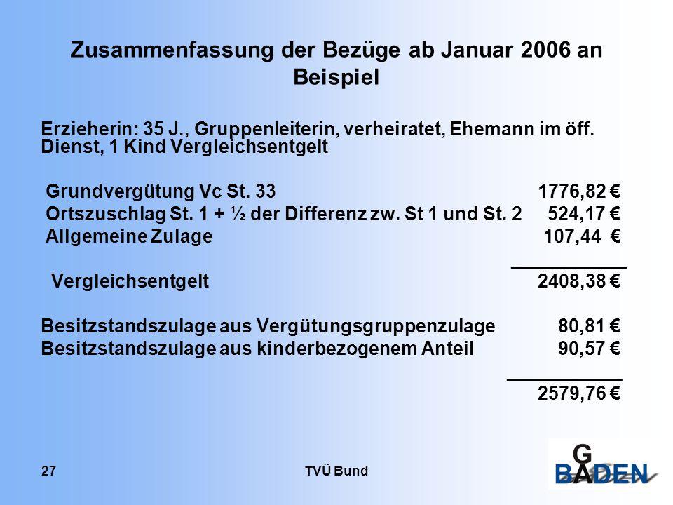 TVÜ Bund 27 Zusammenfassung der Bezüge ab Januar 2006 an Beispiel Erzieherin: 35 J., Gruppenleiterin, verheiratet, Ehemann im öff. Dienst, 1 Kind Verg