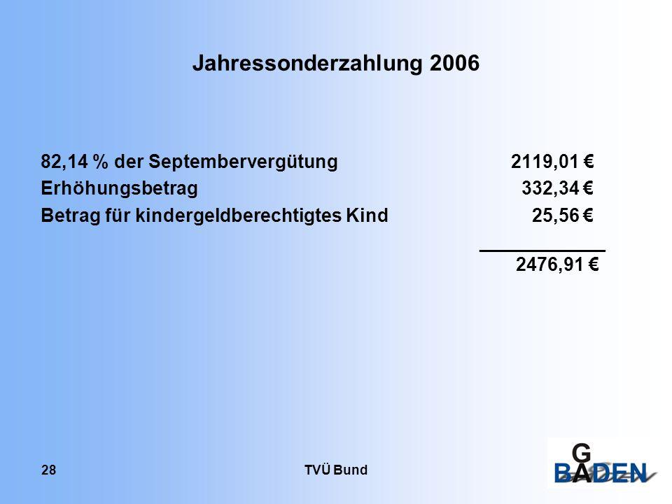 TVÜ Bund 28 Jahressonderzahlung 2006 82,14 % der Septembervergütung2119,01 Erhöhungsbetrag 332,34 Betrag für kindergeldberechtigtes Kind 25,56 ____________ 2476,91