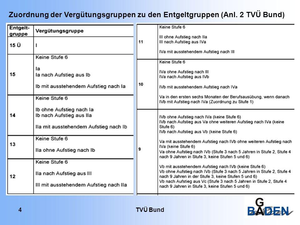 TVÜ Bund 4 Zuordnung der Vergütungsgruppen zu den Entgeltgruppen (Anl. 2 TVÜ Bund)