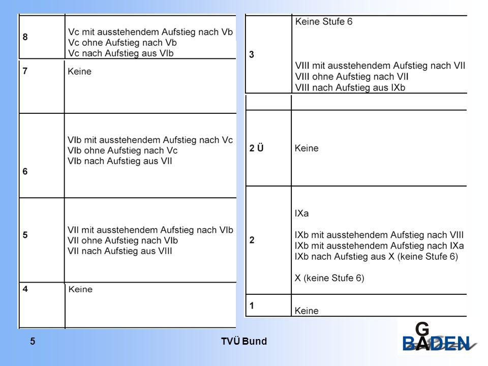 TVÜ Bund 26 Für das Jahr 2006 wird anstelle der bisherigen Zuwendung und des Urlaubsgeldes im November eine einmalige Jahressonderzahlung gewährt.