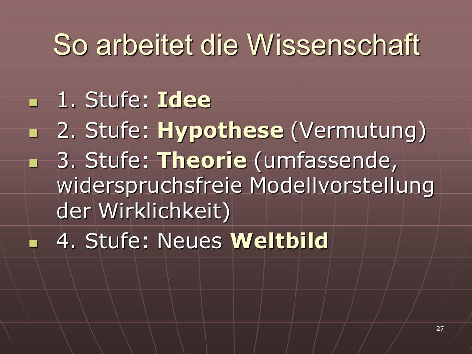 27 So arbeitet die Wissenschaft 1. Stufe: Idee 1. Stufe: Idee 2. Stufe: Hypothese (Vermutung) 2. Stufe: Hypothese (Vermutung) 3. Stufe: Theorie (umfas