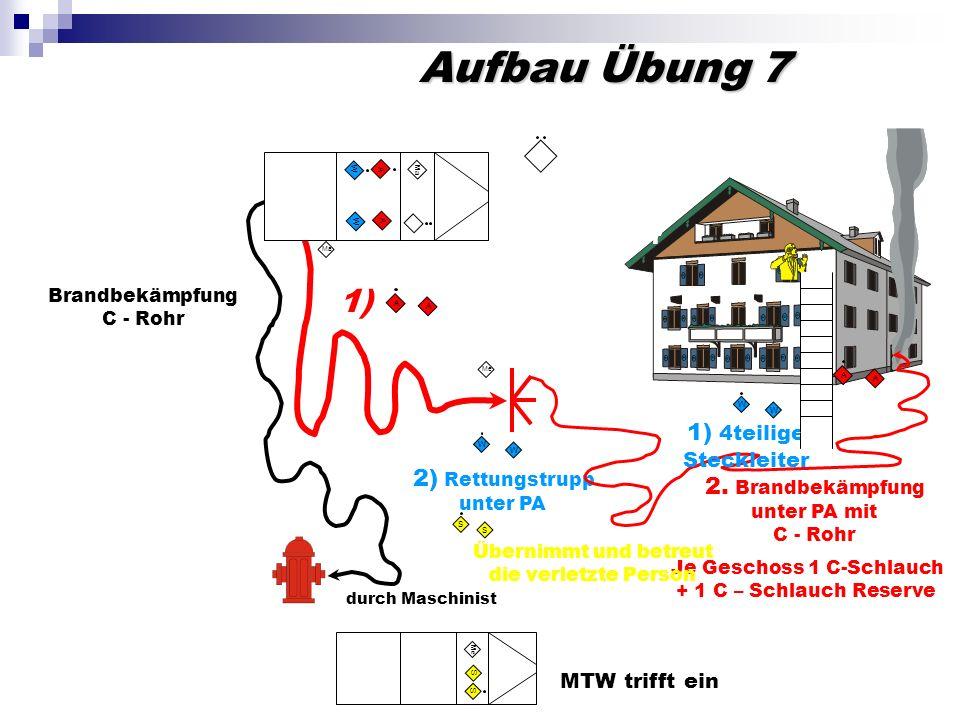 Aufbau Übung 7 durch Maschinist Brandbekämpfung C - Rohr W W 2) Rettungstrupp unter PA A A 2. Brandbekämpfung unter PA mit C - Rohr Je Geschoss 1 C-Sc