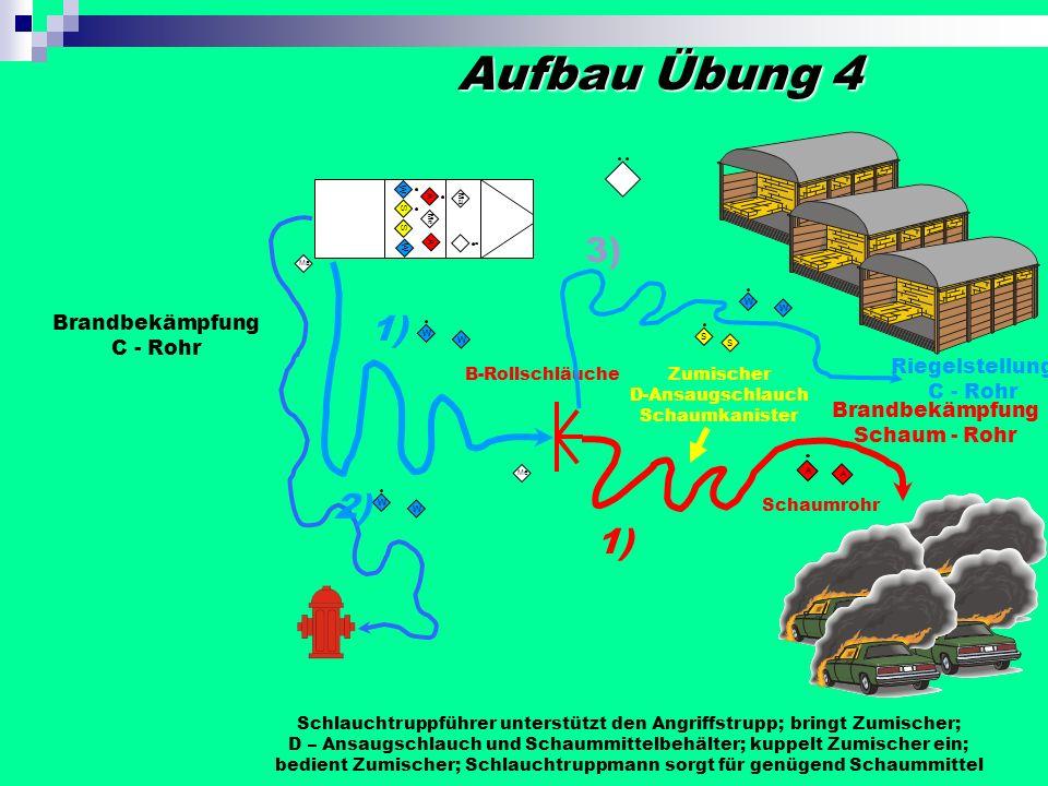 Aufbau Übung 4 S A A Ma W W S Me W W 1) W W 2) Brandbekämpfung C - Rohr S S Zumischer D-Ansaugschlauch Schaumkanister Schlauchtruppführer unterstützt