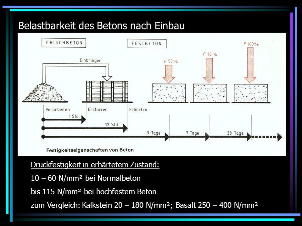 Belastbarkeit des Betons nach Einbau Druckfestigkeit in erhärtetem Zustand: 10 – 60 N/mm² bei Normalbeton bis 115 N/mm² bei hochfestem Beton zum Vergleich: Kalkstein 20 – 180 N/mm²; Basalt 250 – 400 N/mm²