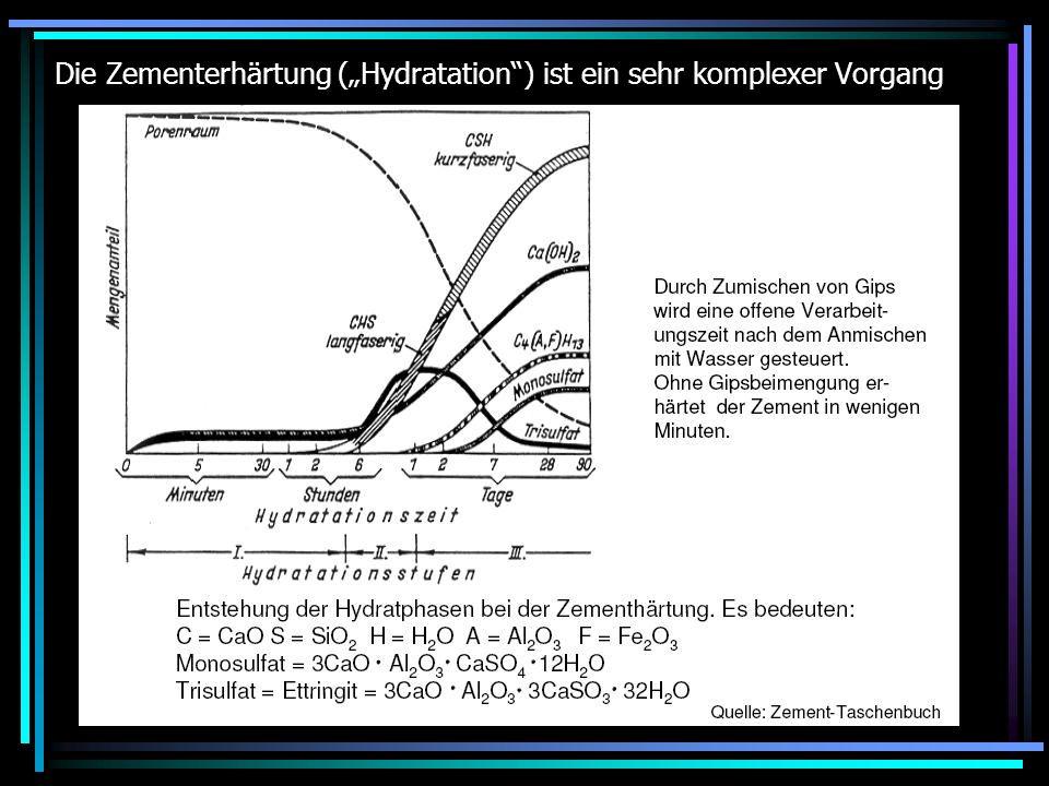 Die Zementerhärtung (Hydratation) ist ein sehr komplexer Vorgang