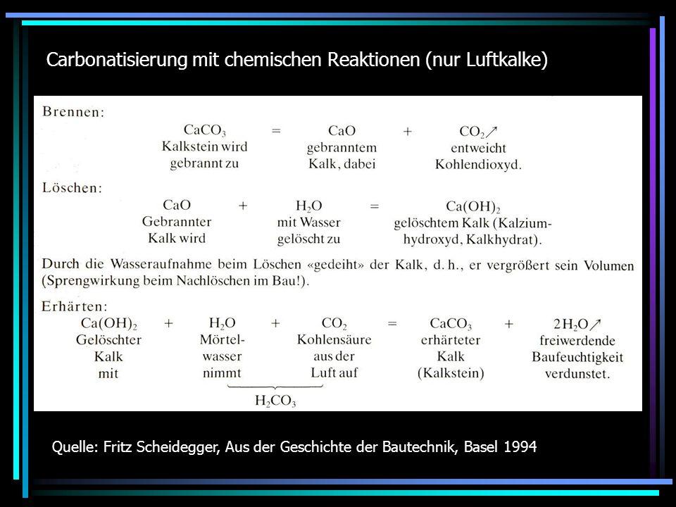 Carbonatisierung mit chemischen Reaktionen (nur Luftkalke) Quelle: Fritz Scheidegger, Aus der Geschichte der Bautechnik, Basel 1994