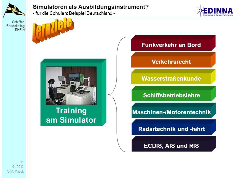 Schiffer- Berufskolleg RHEIN 01-2013 © M. Wieck 11 Simulatoren als Ausbildungsinstrument? - für die Schulen: Beispiel Deutschland - Funkverkehr an Bor