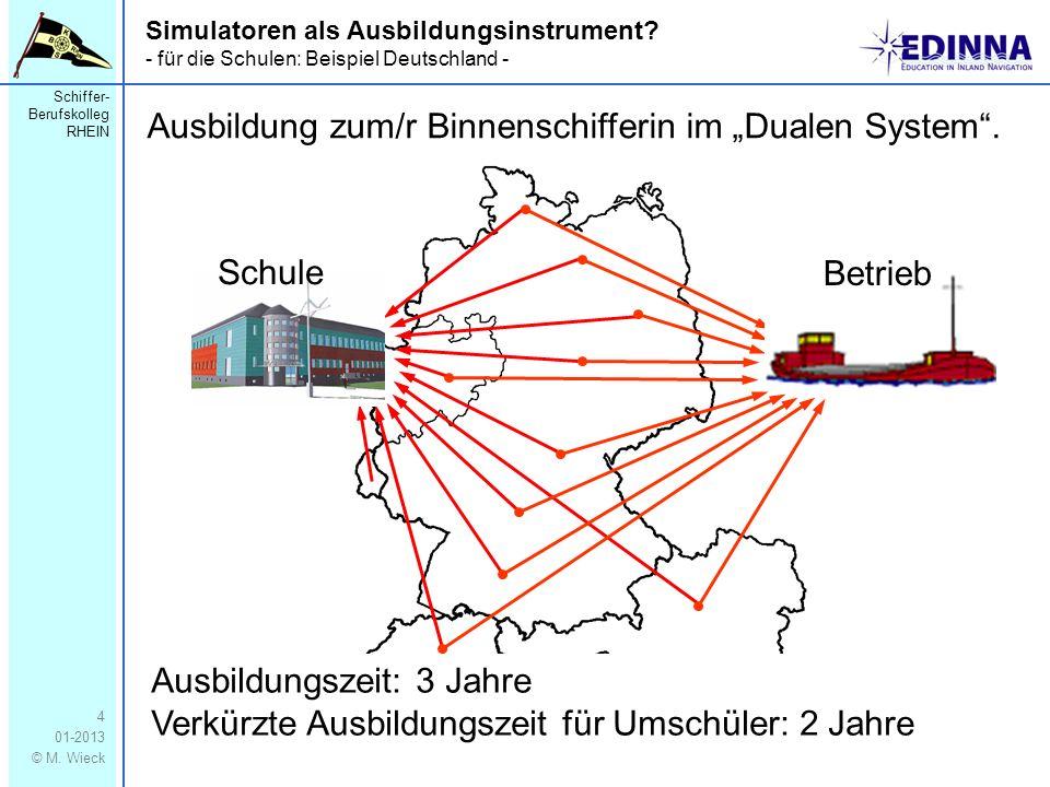 Schiffer- Berufskolleg RHEIN 01-2013 © M. Wieck 4 Simulatoren als Ausbildungsinstrument? - für die Schulen: Beispiel Deutschland - Ausbildung zum/r Bi