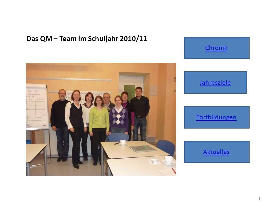 Chronik Jahresziele Fortbildungen Aktuelles Das QM – Team im Schuljahr 2010/11 1