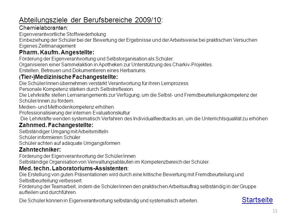 11 Abteilungsziele der Berufsbereiche 2009/10: Chemielaboranten: Eigenverantwortliche Stoffwiederholung Einbeziehung der Schüler bei der Bewertung der