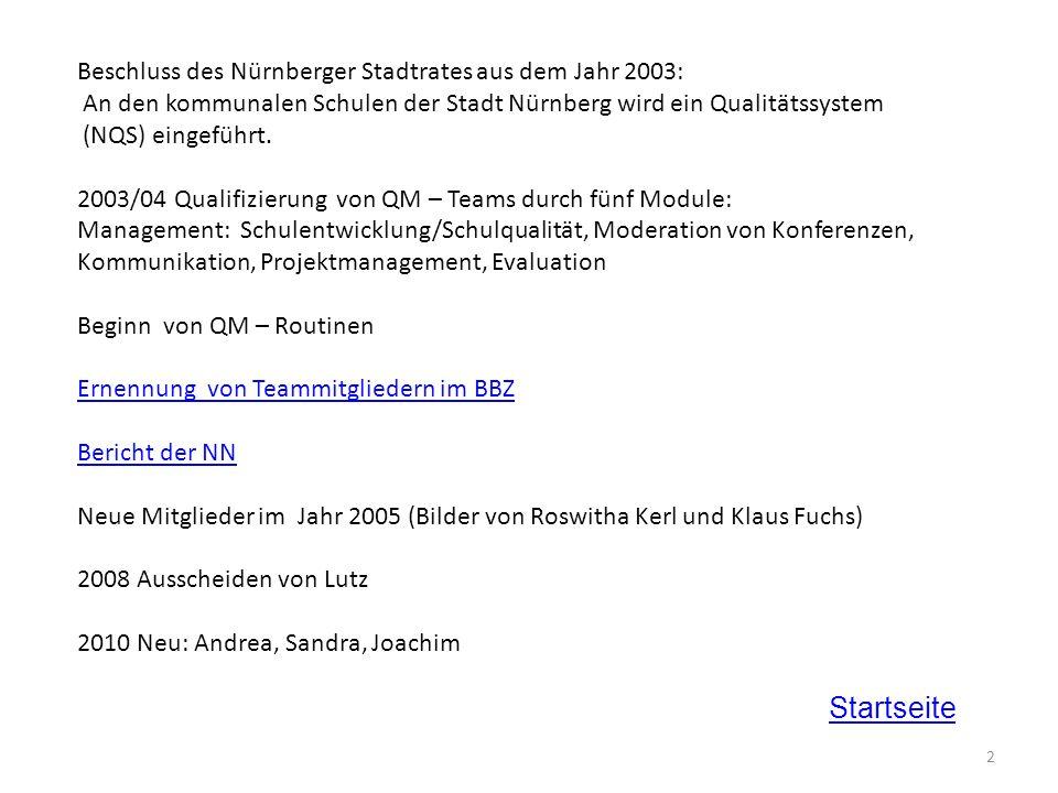 Beschluss des Nürnberger Stadtrates aus dem Jahr 2003: An den kommunalen Schulen der Stadt Nürnberg wird ein Qualitätssystem (NQS) eingeführt. 2003/04