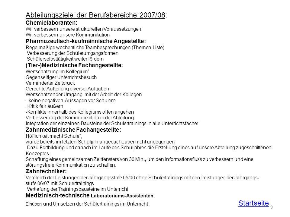 9 Abteilungsziele der Berufsbereiche 2007/08: Chemielaboranten: Wir verbessern unsere strukturellen Voraussetzungen Wir verbessern unsere Kommunikatio