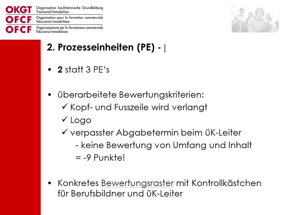 2 statt 3 PEs überarbeitete Bewertungskriterien: Kopf- und Fusszeile wird verlangt Logo verpasster Abgabetermin beim üK-Leiter - keine Bewertung von U