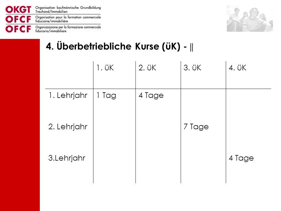 4. Überbetriebliche Kurse (üK) - || 1. üK2. üK3. üK4. üK 1. Lehrjahr1 Tag4 Tage 2. Lehrjahr7 Tage 3.Lehrjahr4 Tage
