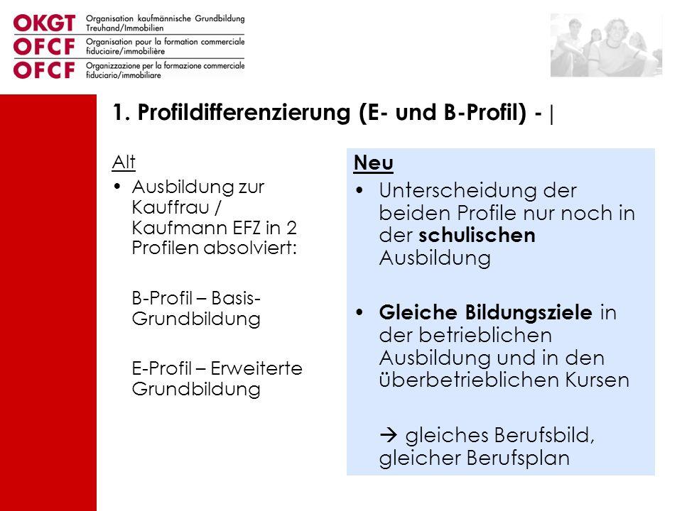Alt Ausbildung zur Kauffrau / Kaufmann EFZ in 2 Profilen absolviert: B-Profil – Basis- Grundbildung E-Profil – Erweiterte Grundbildung Neu Unterscheid